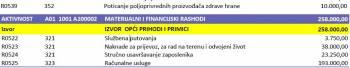 Hoće li Kutinčani uskoro biti gladniji od ostatka Hrvatske?