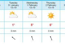 Poslijepodne iza 13 sunčano – Noćas osjet temperature -17